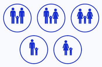 Vari tipi di famiglia